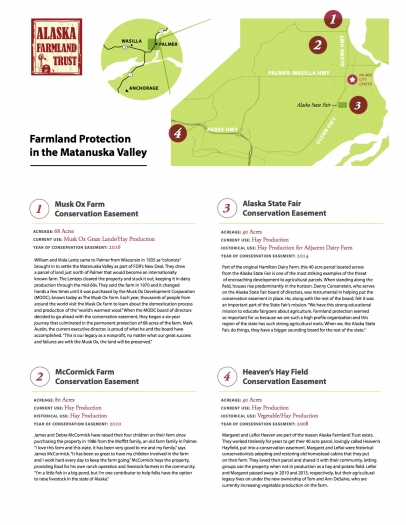 Alaska Farmland Trust Map